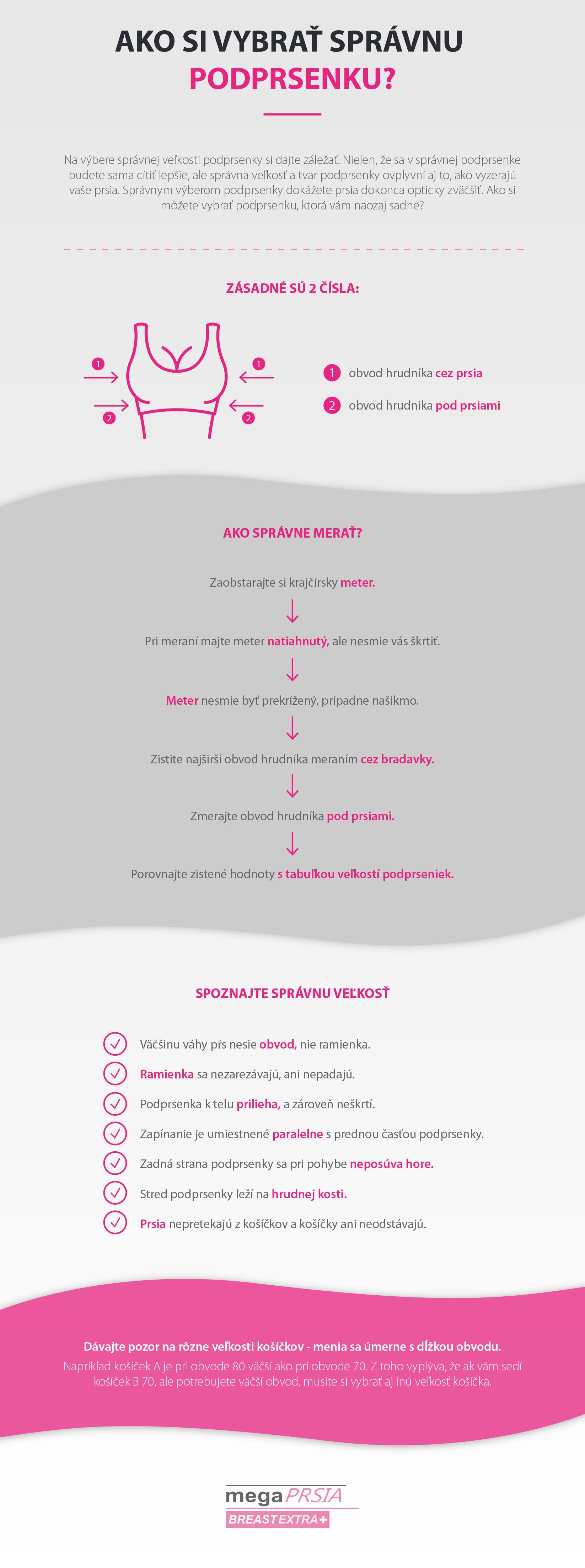 Infografika, ako si vybrat podprsenku